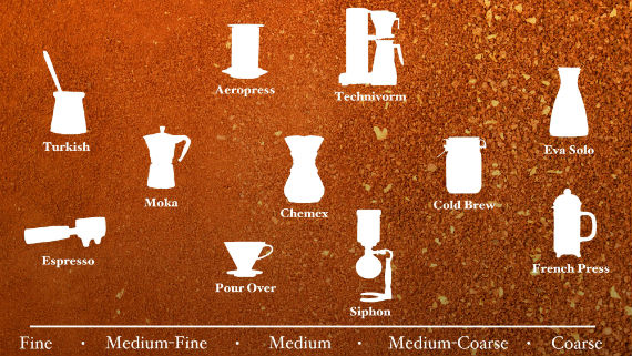 咖啡粉粗ㄒㄧ